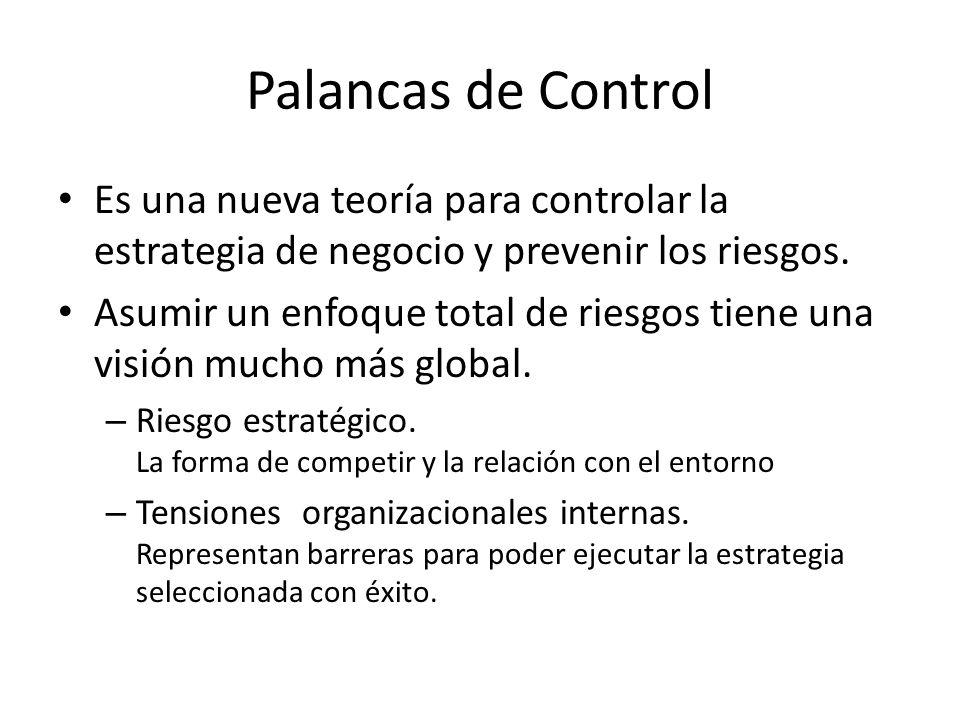 Palancas de Control Es una nueva teoría para controlar la estrategia de negocio y prevenir los riesgos. Asumir un enfoque total de riesgos tiene una v