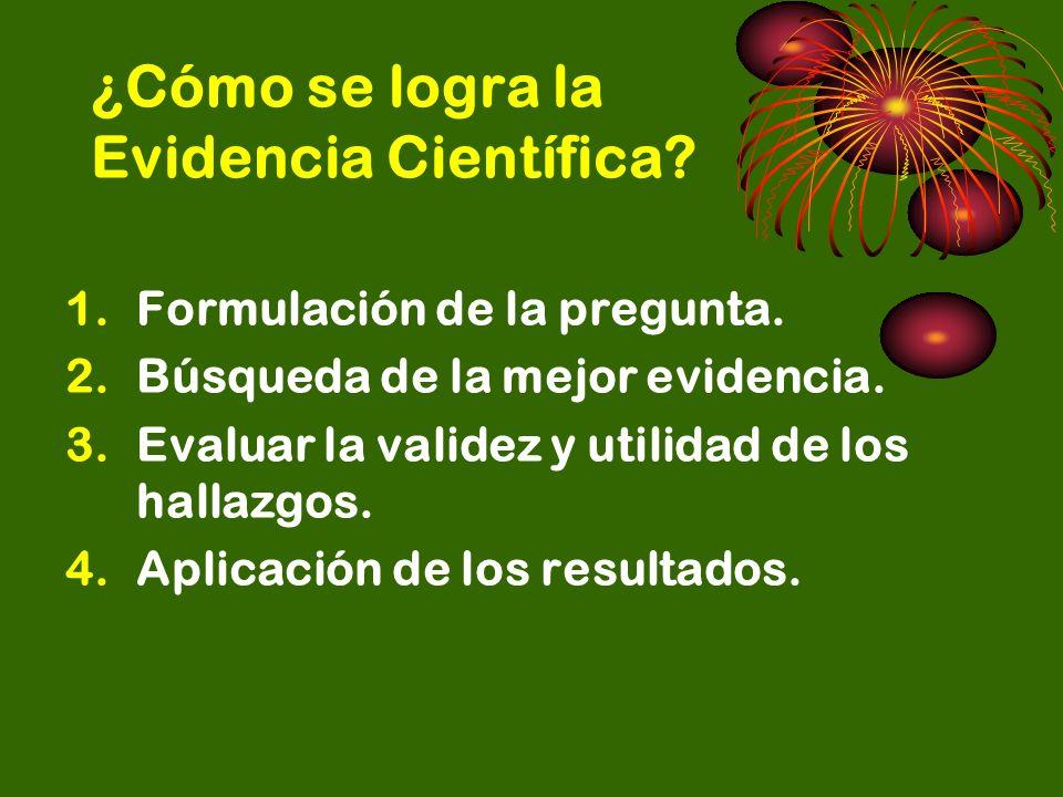¿Cómo se logra la Evidencia Científica? 1.Formulación de la pregunta. 2.Búsqueda de la mejor evidencia. 3.Evaluar la validez y utilidad de los hallazg