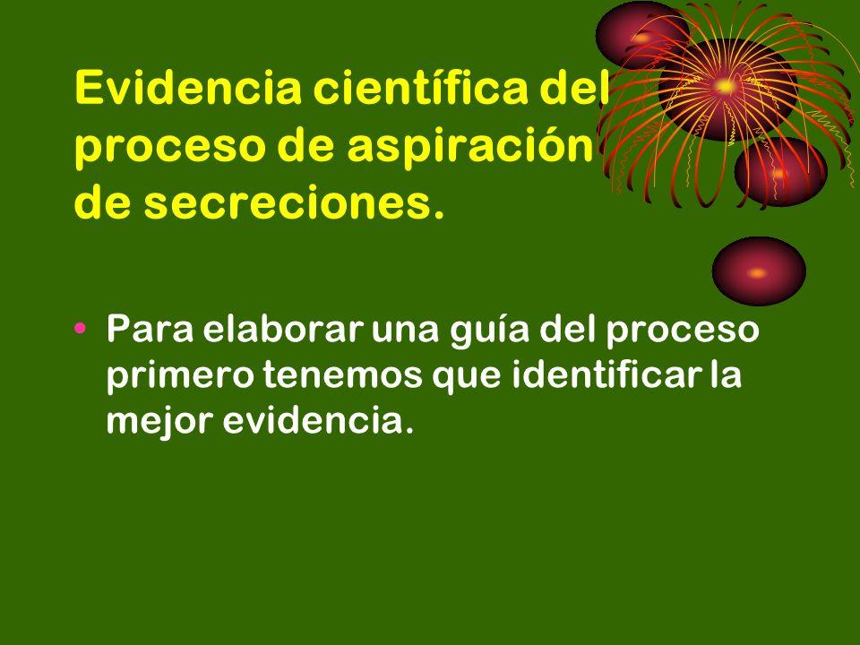 Para elaborar una guía del proceso primero tenemos que identificar la mejor evidencia. Evidencia científica del proceso de aspiración de secreciones.