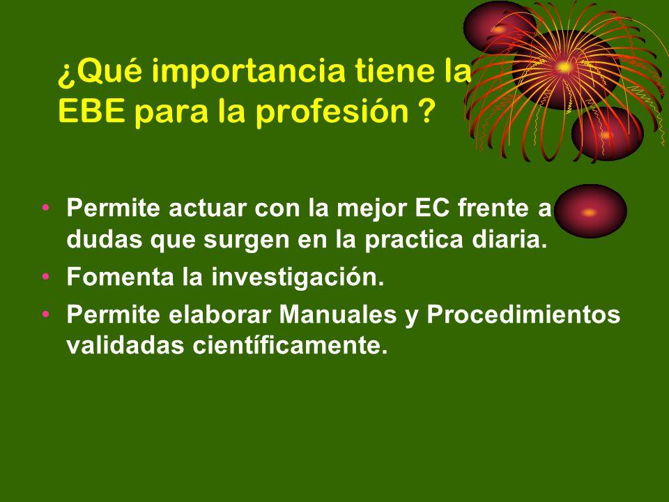 ¿Qué importancia tiene la EBE para la profesión ? Permite actuar con la mejor EC frente a dudas que surgen en la practica diaria. Fomenta la investiga