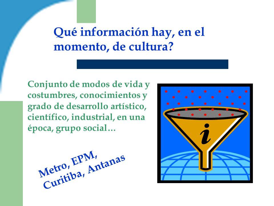 Qué información hay, en el momento, de cultura? Metro, EPM, Curitiba, Antanas Conjunto de modos de vida y costumbres, conocimientos y grado de desarro