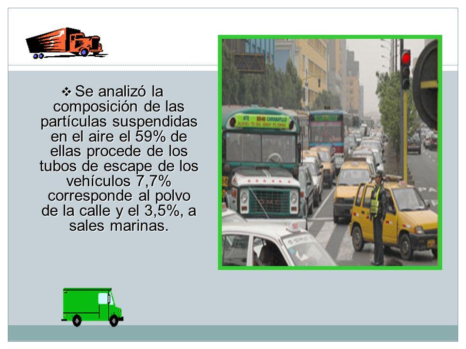 La Avenida Abancay una de las más contaminadas del mundo.