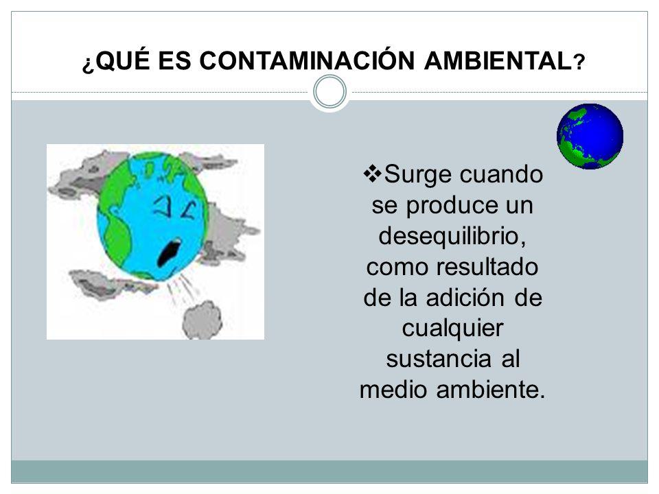 UNIVERSIDAD RICARDO PALMA Trabajo de investigación: Contaminación Ambiental en Lima Curso: Recursos Naturales y Ecología. Docente: Rosana Manrique Man