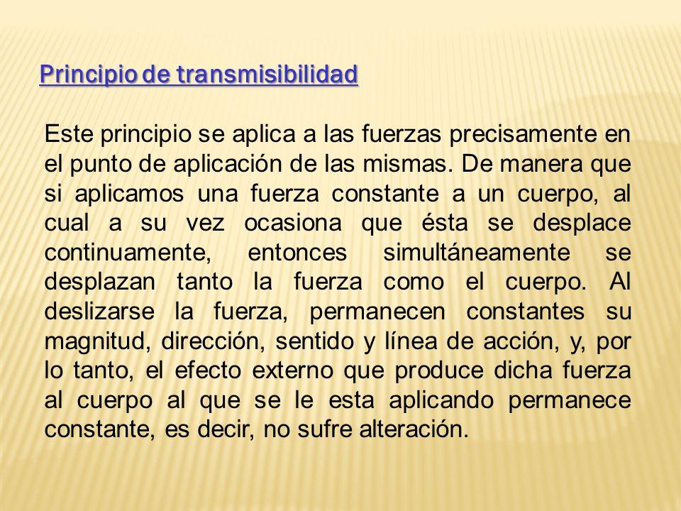 Principio de transmisibilidad Este principio se aplica a las fuerzas precisamente en el punto de aplicación de las mismas. De manera que si aplicamos