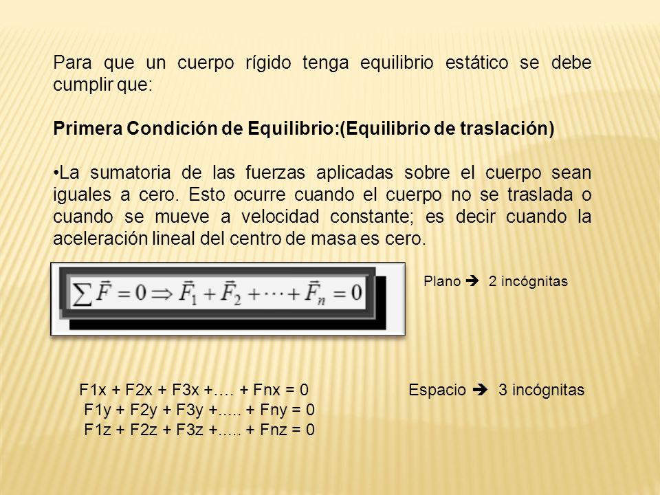 Para que un cuerpo rígido tenga equilibrio estático se debe cumplir que: Primera Condición de Equilibrio:(Equilibrio de traslación) La sumatoria de la