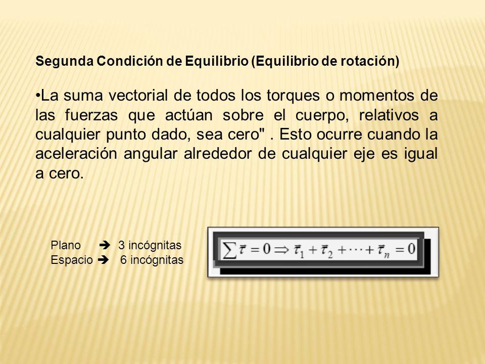 Segunda Condición de Equilibrio (Equilibrio de rotación) La suma vectorial de todos los torques o momentos de las fuerzas que actúan sobre el cuerpo,