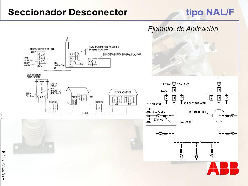 ABB PTMV Poland Seccionador Desconector tipo NAL/F Ejemplo de Aplicación