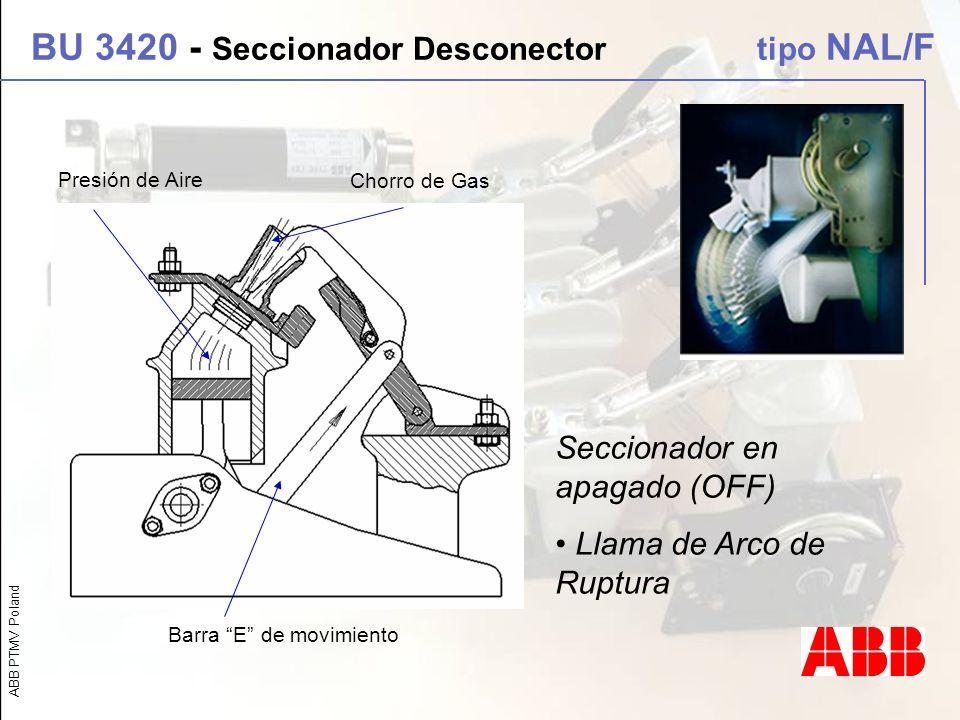 ABB PTMV Poland BU 3420 - Seccionador Desconector tipo NAL/F Seccionador en apagado (OFF) Llama de Arco de Ruptura Barra E de movimiento Presión de Ai