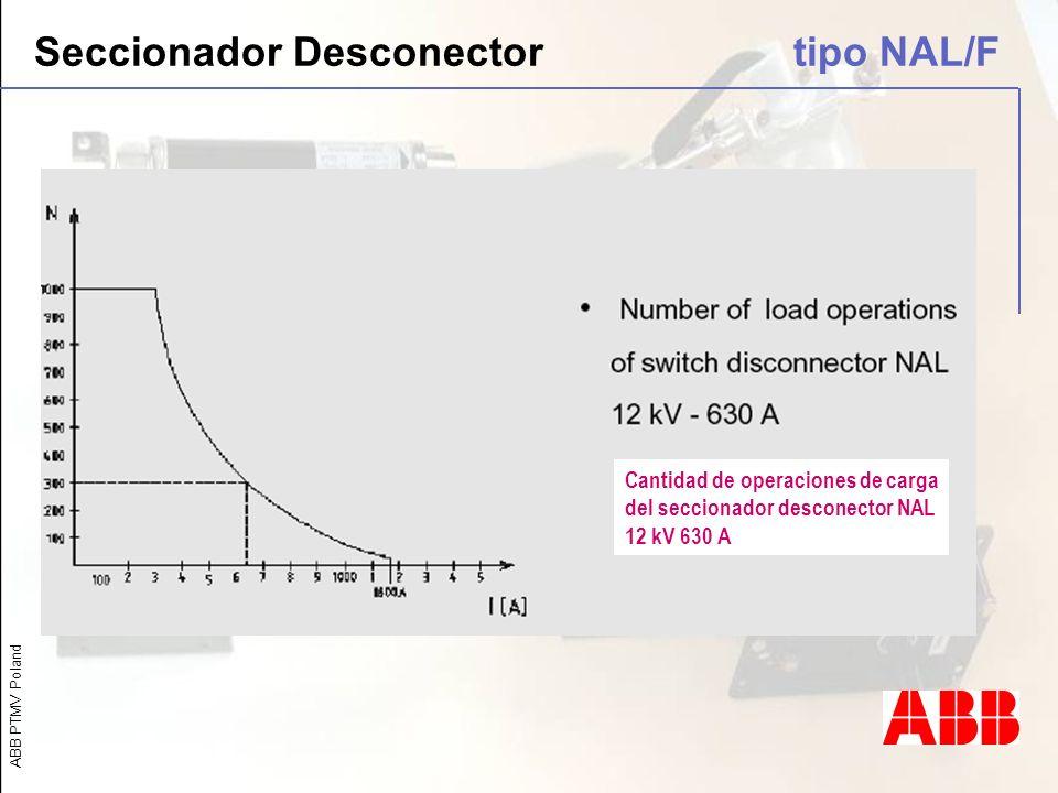 ABB PTMV Poland Seccionador Desconector tipo NAL/F Cantidad de operaciones de carga del seccionador desconector NAL 12 kV 630 A