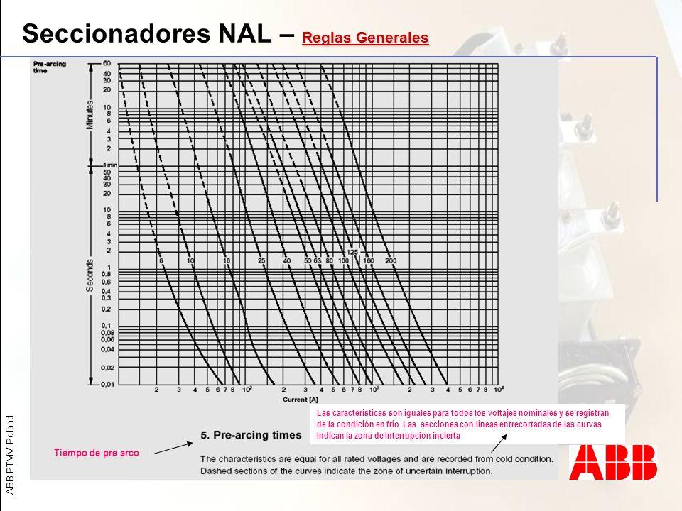 ABB PTMV Poland Reglas Generales Seccionadores NAL – Reglas Generales Tiempo de pre arco Las características son iguales para todos los voltajes nomin
