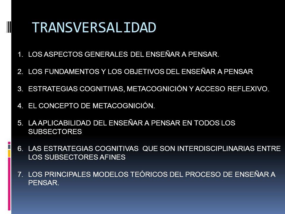 TRANSVERSALIDAD 1.LOS ASPECTOS GENERALES DEL ENSEÑAR A PENSAR. 2.LOS FUNDAMENTOS Y LOS OBJETIVOS DEL ENSEÑAR A PENSAR 3.ESTRATEGIAS COGNITIVAS, METACO