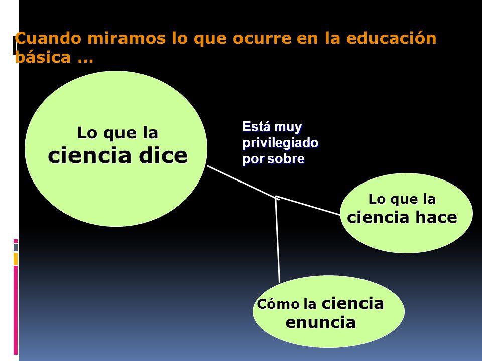Cuando miramos lo que ocurre en la educación básica … Lo que la ciencia dice Está muy privilegiado por sobre Lo que la ciencia hace Cómo la ciencia en