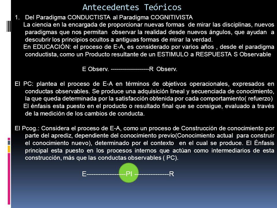 Antecedentes Teóricos 1.Del Paradigma CONDUCTISTA al Paradigma COGNITIVISTA La ciencia en la encargada de proporcionar nuevas formas de mirar las disc