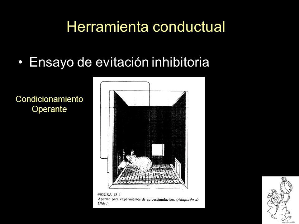 Condicionamiento Operante Ensayo de evitación inhibitoria Herramienta conductual