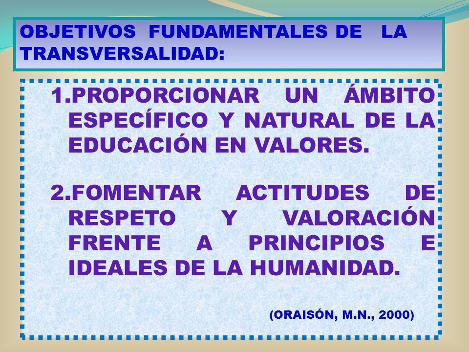OBJETIVOS FUNDAMENTALES DE LA TRANSVERSALIDAD: 1.PROPORCIONAR UN ÁMBITO ESPECÍFICO Y NATURAL DE LA EDUCACIÓN EN VALORES. 2.FOMENTAR ACTITUDES DE RESPE