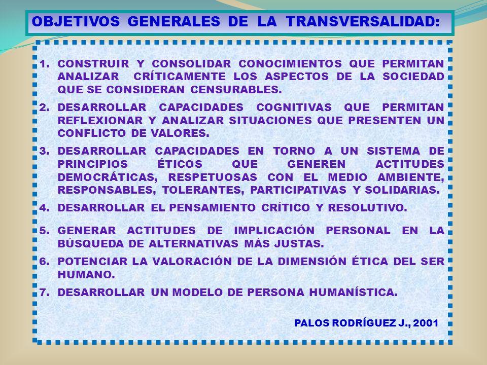 1.CONSTRUIR Y CONSOLIDAR CONOCIMIENTOS QUE PERMITAN ANALIZAR CRÍTICAMENTE LOS ASPECTOS DE LA SOCIEDAD QUE SE CONSIDERAN CENSURABLES. 2.DESARROLLAR CAP