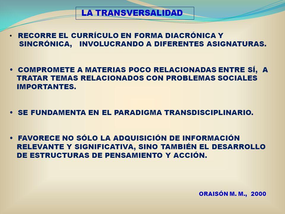 LA TRANSVERSALIDAD RECORRE EL CURRÍCULO EN FORMA DIACRÓNICA Y SINCRÓNICA, INVOLUCRANDO A DIFERENTES ASIGNATURAS. COMPROMETE A MATERIAS POCO RELACIONAD