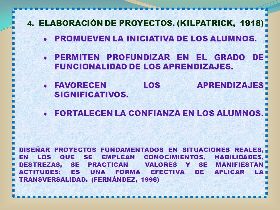 4. ELABORACIÓN DE PROYECTOS. (KILPATRICK, 1918) PROMUEVEN LA INICIATIVA DE LOS ALUMNOS. PERMITEN PROFUNDIZAR EN EL GRADO DE FUNCIONALIDAD DE LOS APREN