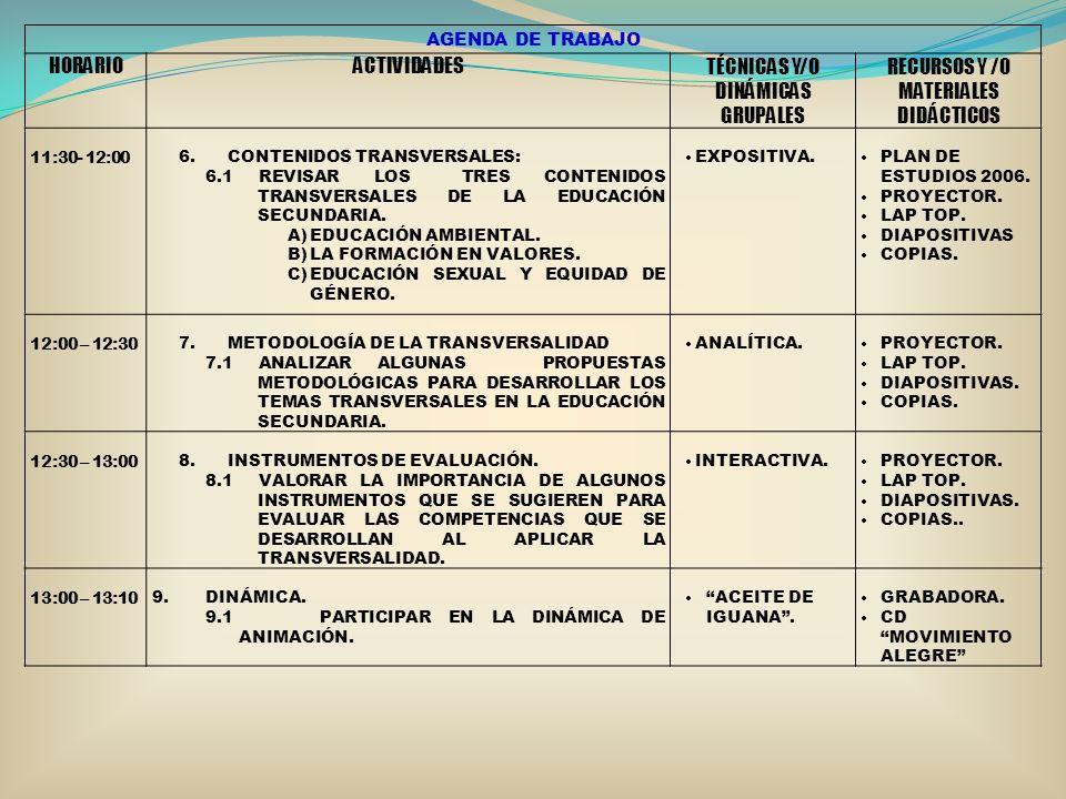 AGENDA DE TRABAJO HORARIOACTIVIDADESTÉCNICAS Y/O DINÁMICAS GRUPALES RECURSOS Y /0 MATERIALES DIDÁCTICOS 11:30- 12:00 6. CONTENIDOS TRANSVERSALES: 6.1