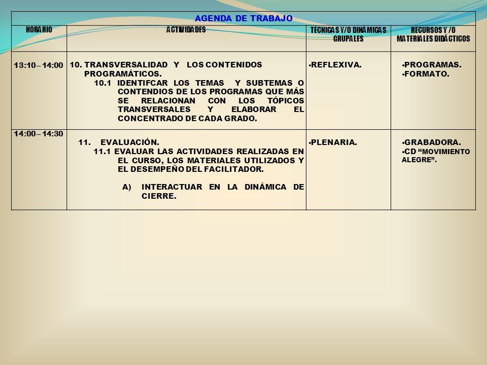 AGENDA DE TRABAJO HORARIOACTIVIDADESTÉCNICAS Y/O DINÁMICAS GRUPALES RECURSOS Y /0 MATERIALES DIDÁCTICOS 13:10 – 14:00 10. TRANSVERSALIDAD Y LOS CONTEN