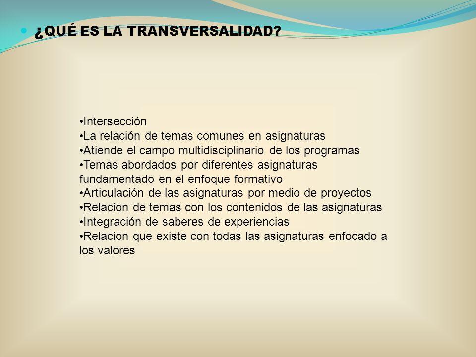 ¿ QUÉ ES LA TRANSVERSALIDAD? Intersección La relación de temas comunes en asignaturas Atiende el campo multidisciplinario de los programas Temas abord