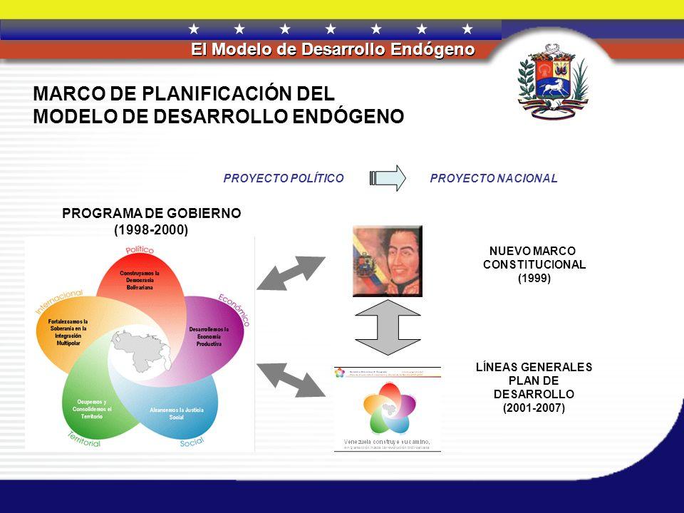REPÚBLICA BOLIVARIANA DE VENEZUELA El Modelo de Desarrollo Endógeno PROYECTO POLÍTICO NUEVO MARCO CONSTITUCIONAL (1999) LÍNEAS GENERALES PLAN DE DESAR