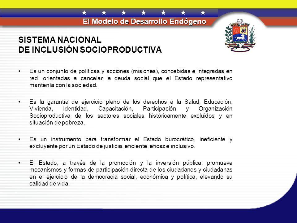 REPÚBLICA BOLIVARIANA DE VENEZUELA El Modelo de Desarrollo Endógeno SISTEMA NACIONAL DE INCLUSIÓN SOCIOPRODUCTIVA Es un conjunto de políticas y accion