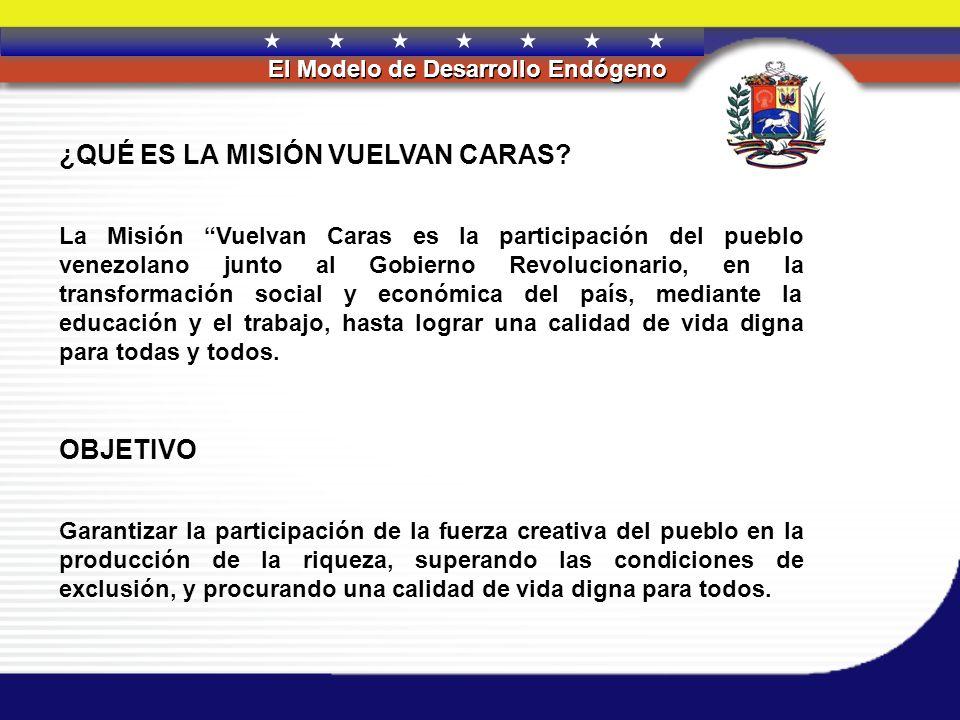 REPÚBLICA BOLIVARIANA DE VENEZUELA El Modelo de Desarrollo Endógeno ¿QUÉ ES LA MISIÓN VUELVAN CARAS? OBJETIVO Garantizar la participación de la fuerza