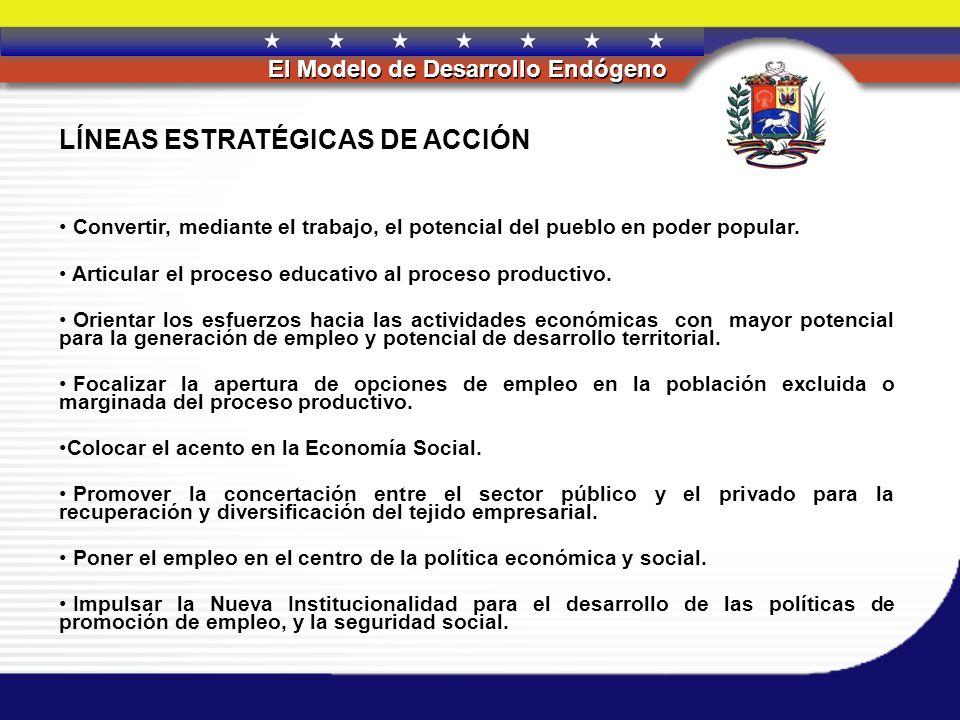 REPÚBLICA BOLIVARIANA DE VENEZUELA El Modelo de Desarrollo Endógeno LÍNEAS ESTRATÉGICAS DE ACCIÓN Convertir, mediante el trabajo, el potencial del pue