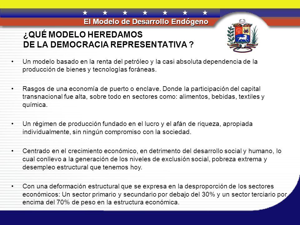 REPÚBLICA BOLIVARIANA DE VENEZUELA El Modelo de Desarrollo Endógeno ¿QUÉ MODELO HEREDAMOS DE LA DEMOCRACIA REPRESENTATIVA ? Un modelo basado en la ren