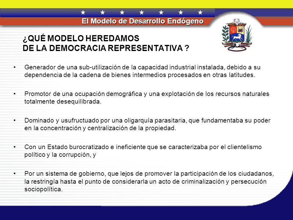 REPÚBLICA BOLIVARIANA DE VENEZUELA El Modelo de Desarrollo Endógeno Generador de una sub-utilización de la capacidad industrial instalada, debido a su