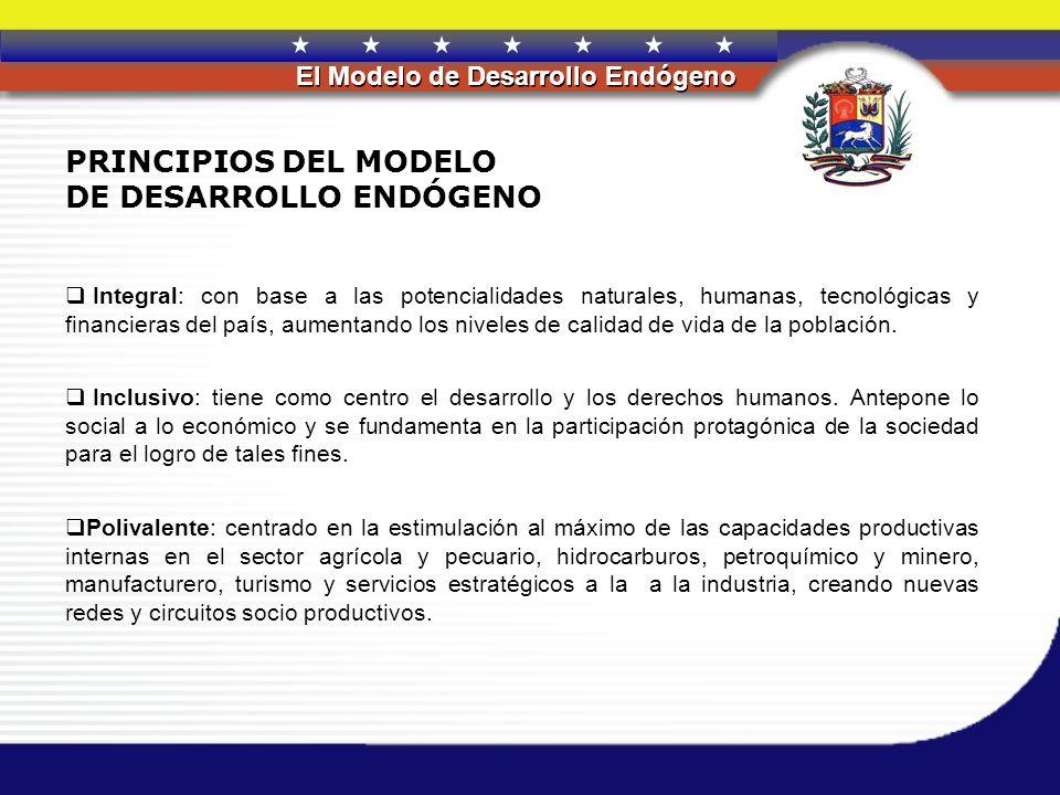 REPÚBLICA BOLIVARIANA DE VENEZUELA El Modelo de Desarrollo Endógeno PRINCIPIOS DEL MODELO DE DESARROLLO ENDÓGENO Integral: con base a las potencialida