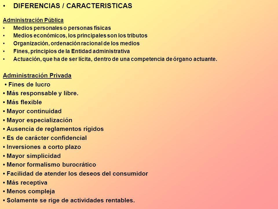 DIFERENCIAS / CARACTERISTICAS Administración Pública Medios personales o personas físicas Medios económicos, los principales son los tributos Organiza