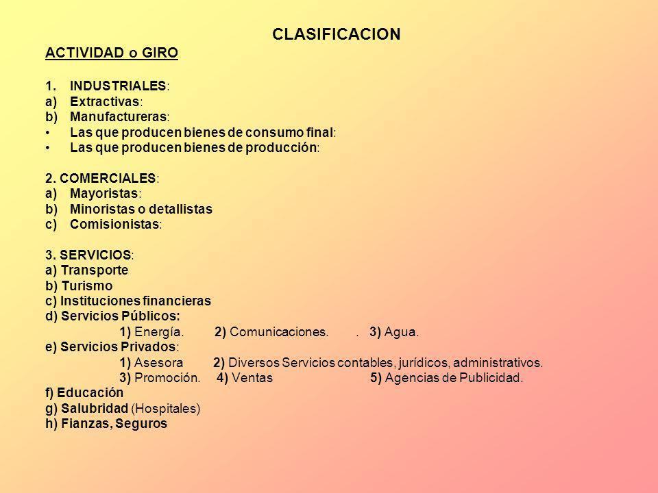 CLASIFICACION ACTIVIDAD o GIRO 1.INDUSTRIALES: a)Extractivas: b)Manufactureras: Las que producen bienes de consumo final: Las que producen bienes de p