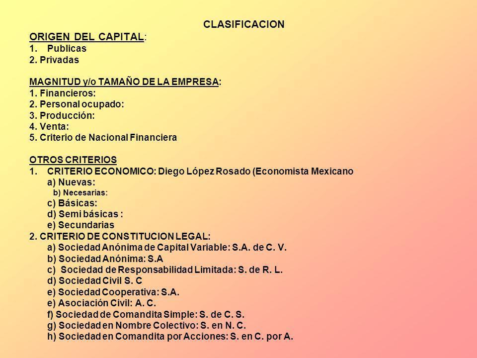 CLASIFICACION ORIGEN DEL CAPITAL: 1.Publicas 2. Privadas MAGNITUD y/o TAMAÑO DE LA EMPRESA: 1. Financieros: 2. Personal ocupado: 3. Producción: 4. Ven
