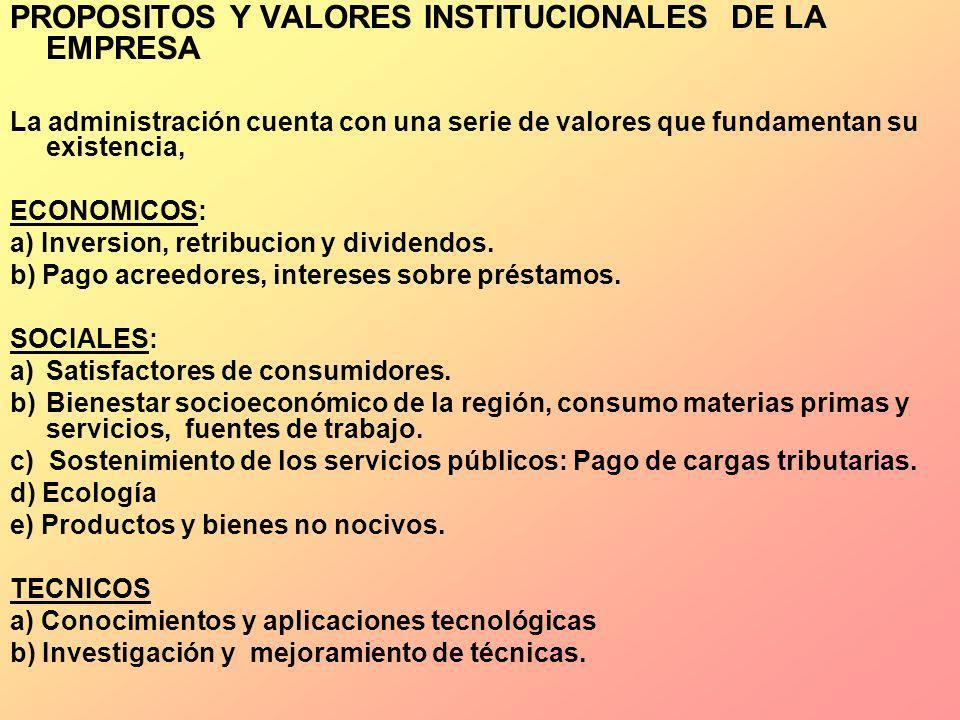 PROPOSITOS Y VALORES INSTITUCIONALES DE LA EMPRESA La administración cuenta con una serie de valores que fundamentan su existencia, ECONOMICOS: a) Inv