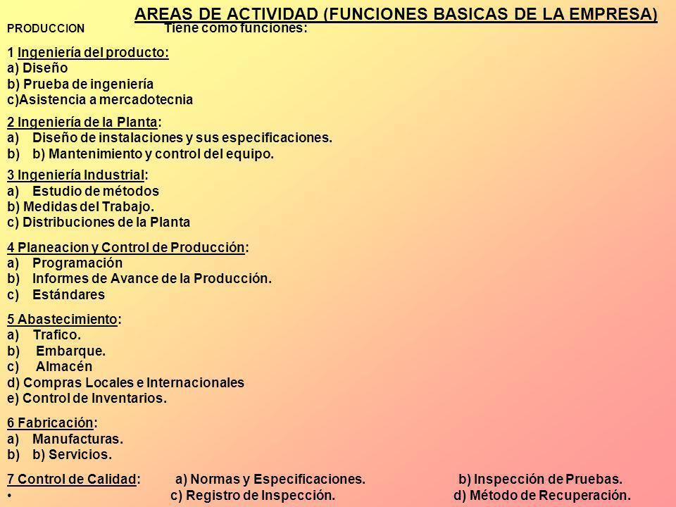 AREAS DE ACTIVIDAD (FUNCIONES BASICAS DE LA EMPRESA) PRODUCCION Tiene como funciones: 1 Ingeniería del producto: a) Diseño b) Prueba de ingeniería c)A