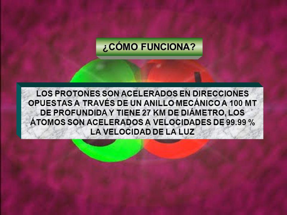 ESTACIONES DETECTORAS LOS HACES DE PARTÍCULAS ACELERADAS EN EL LHC CHOCAN EN LAS UNIDADES DETECTORAS Y ASÍ LAS NUEVAS PARTÍCULAS SON VISIBLES A TRAVÉS DE LAS TRAYECTORIAS QUE DESCRIBAN A CAMBIOS DETECTADOS, LUEGO SON FILTRADAS EN EL GRID UN GIGANTESCO SISTEMA DE ORDENADORES PARA SER ESTUDIADAS.