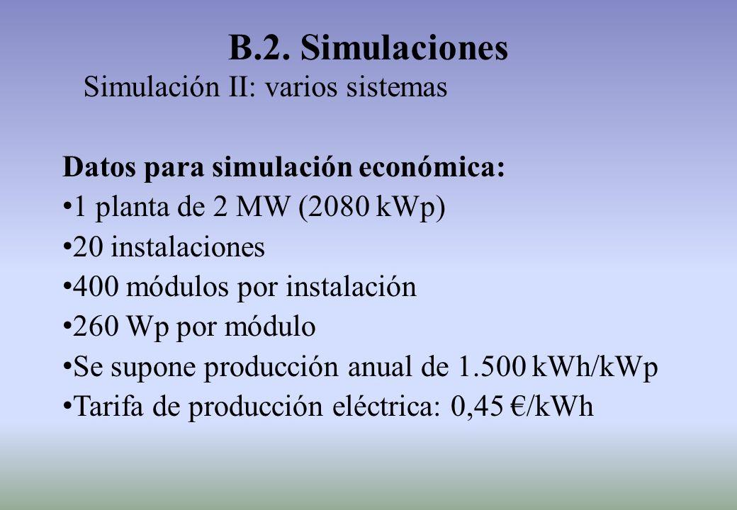 Simulación II: varios sistemas B.2.