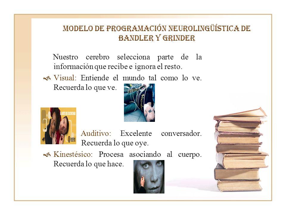 Modelo de Programación Neurolingüística de Bandler y Grinder Nuestro cerebro selecciona parte de la información que recibe e ignora el resto. Visual: