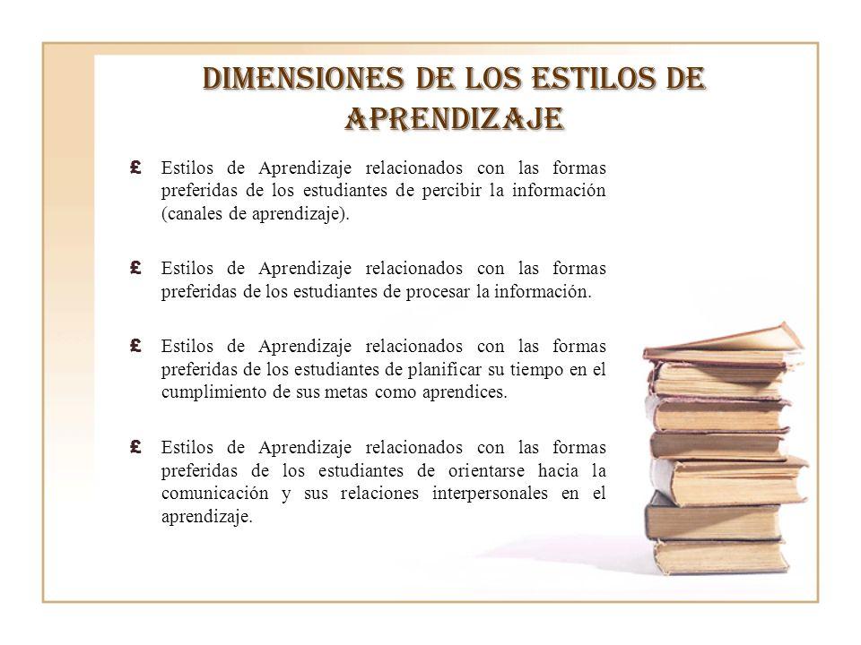 Dimensiones de los estilos de aprendizaje £ Estilos de Aprendizaje relacionados con las formas preferidas de los estudiantes de percibir la informació