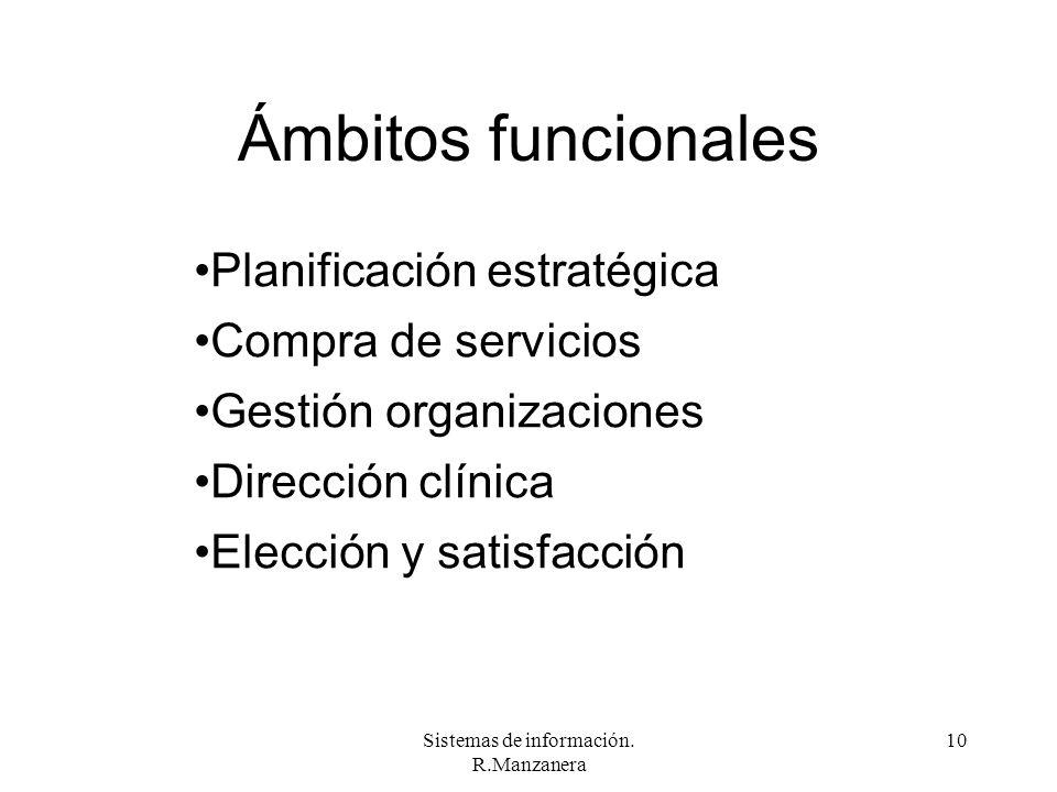 Sistemas de información. R.Manzanera 10 Ámbitos funcionales Planificación estratégica Compra de servicios Gestión organizaciones Dirección clínica Ele
