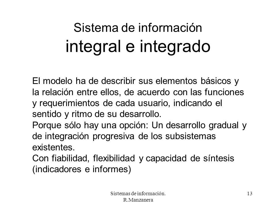 Sistemas de información. R.Manzanera 13 Sistema de información integral e integrado El modelo ha de describir sus elementos básicos y la relación entr