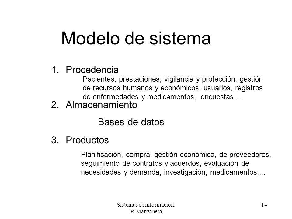 Sistemas de información. R.Manzanera 14 Modelo de sistema 1.Procedencia 2.Almacenamiento 3.Productos Pacientes, prestaciones, vigilancia y protección,