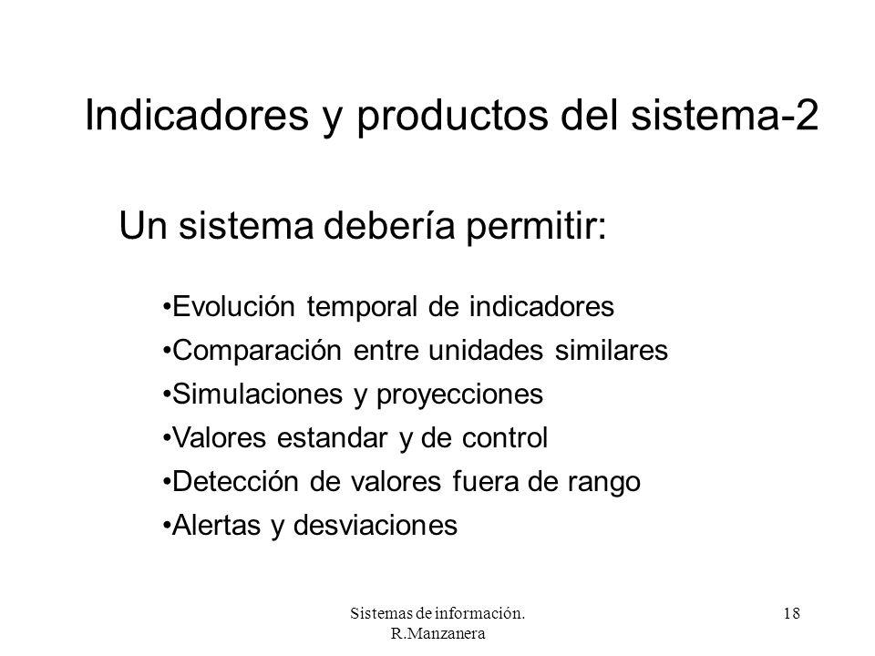 Sistemas de información. R.Manzanera 18 Indicadores y productos del sistema-2 Un sistema debería permitir: Evolución temporal de indicadores Comparaci