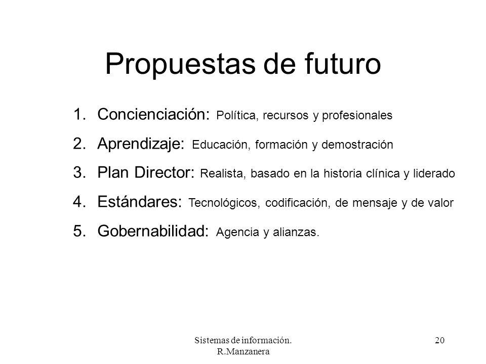 Sistemas de información. R.Manzanera 20 Propuestas de futuro 1.Concienciación: Política, recursos y profesionales 2.Aprendizaje: Educación, formación