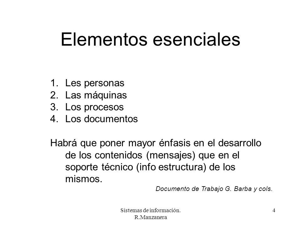 Sistemas de información. R.Manzanera 4 Elementos esenciales 1.Les personas 2.Las máquinas 3.Los procesos 4.Los documentos Habrá que poner mayor énfasi