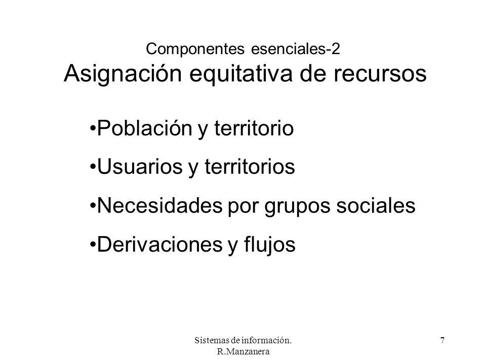Sistemas de información. R.Manzanera 7 Componentes esenciales-2 Asignación equitativa de recursos Población y territorio Usuarios y territorios Necesi