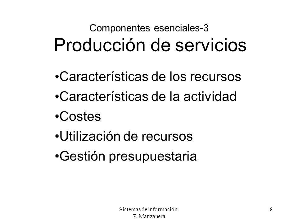 Sistemas de información. R.Manzanera 8 Componentes esenciales-3 Producción de servicios Características de los recursos Características de la activida