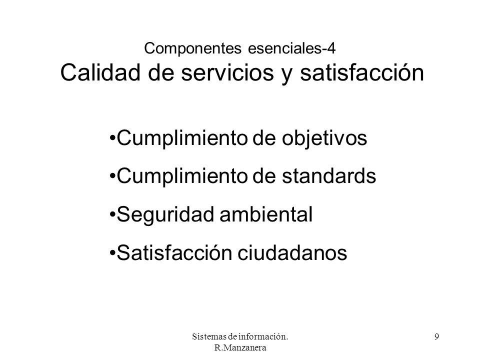 Sistemas de información. R.Manzanera 9 Componentes esenciales-4 Calidad de servicios y satisfacción Cumplimiento de objetivos Cumplimiento de standard